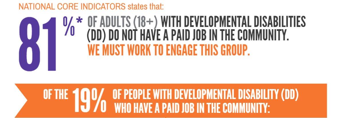 Best Buddies: Jobs Stats Inforgraphic 1