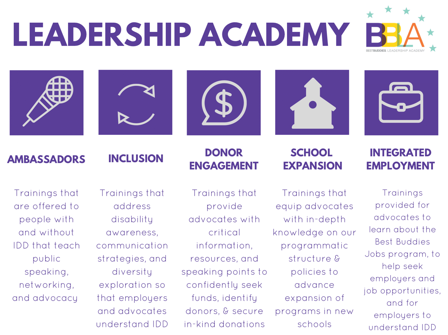 Leadership Academy Photo for BBU