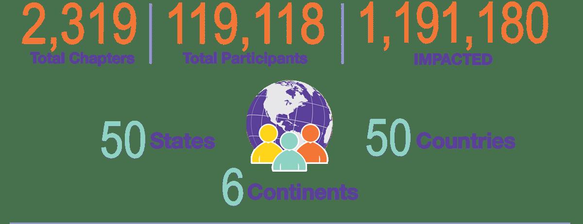 Global Impact 1:11-5-18