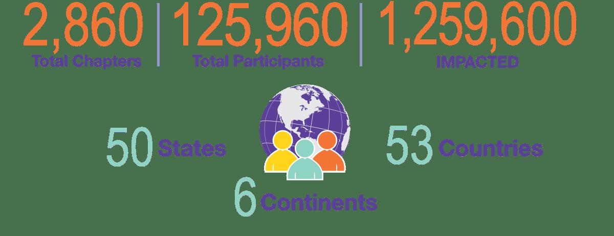 BBI Global Impact 3-4-19