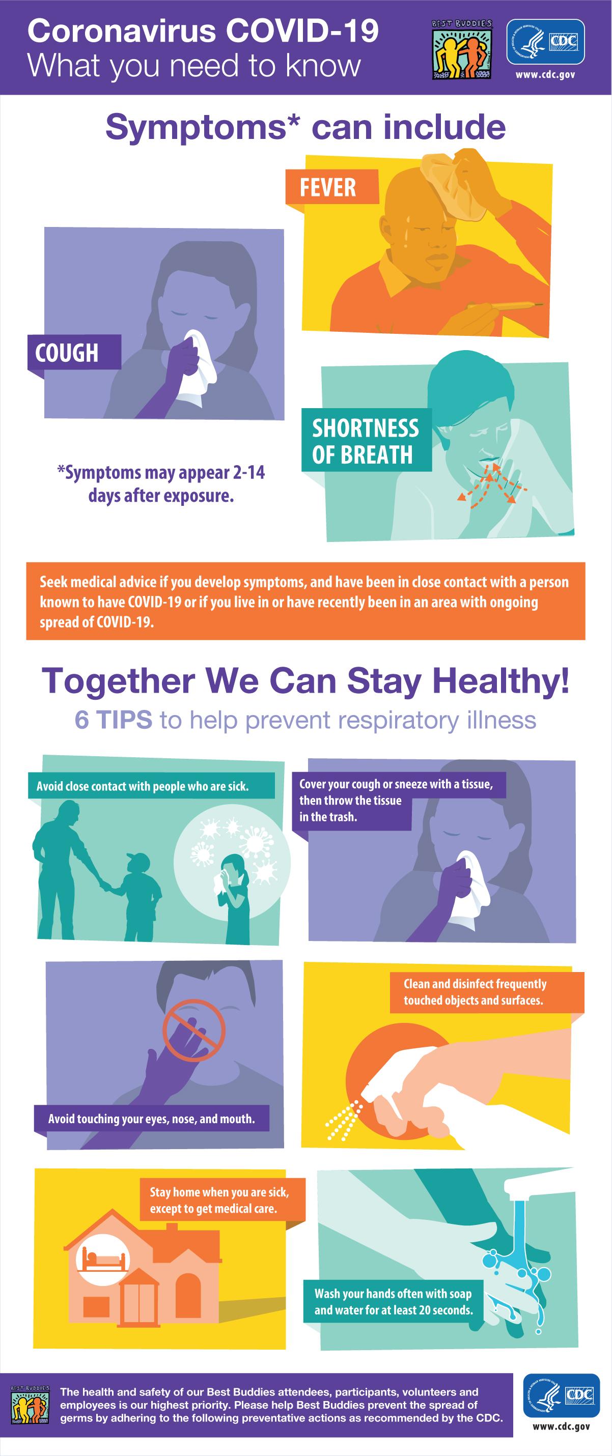 Coronavirus symptoms and prevention tips